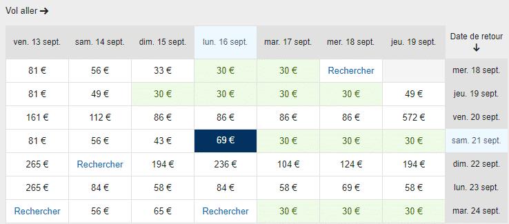 You are currently viewing Vols pour Marseille à partir de 52€ A/R